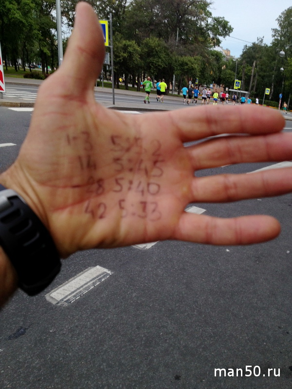 Мой план бега на марафон Белые ночи 2014